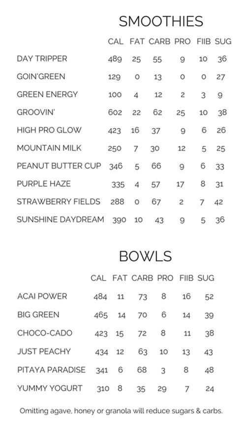 nutritional-info_2